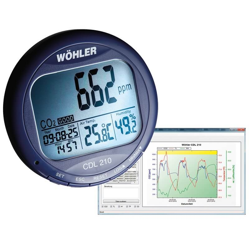 Wohler CDL 210 CO2 Data Logger 6648